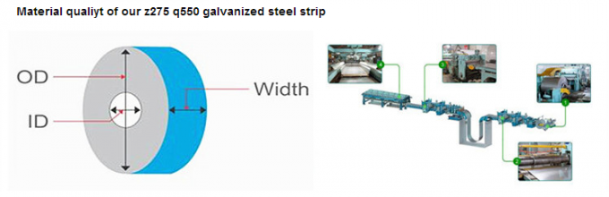 Building Stainless Steel Coils , z275 q550 galvanized Cold Rolled Strip